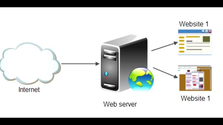 وب سرور چیست؟