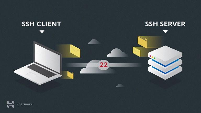 معرفی نرم افزارهای اتصال SSH