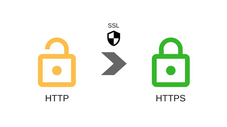 ریدایرکت HTTP به HTTPS به صورت خودکار