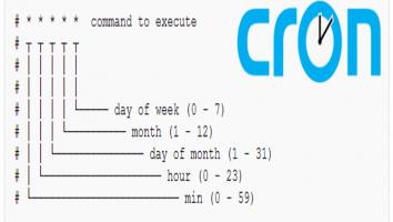 ایجاد Cron Jobs در  cPanel