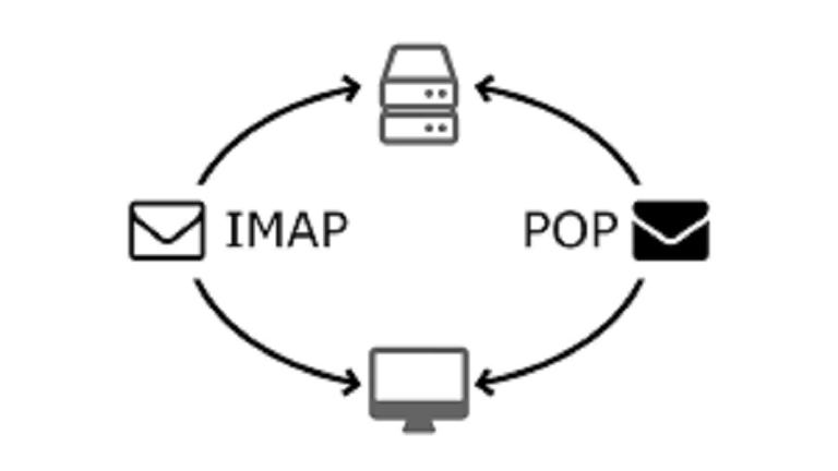 پاک نشدن ایمیل های IMAP در Outlook